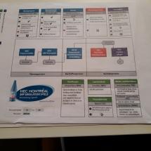 ERP Simulation Game – Betriebswirtschaftliche Prozesse verstehen lernen (Foto: Dr. G. Hoffmann)