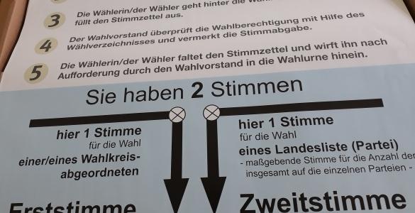Wörterbuch zur Bundestagswahl