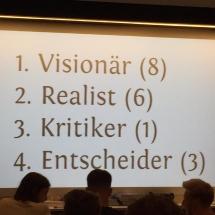 Eintauchen in die Welt des Unternehmertums – JUNIOR Gründercamp in Köln (Foto: E. Rodrigues)